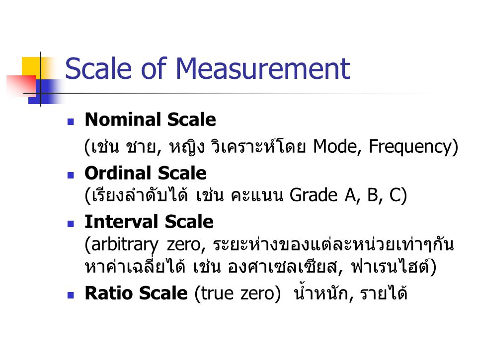 Scale of Measurement Nominal Scale