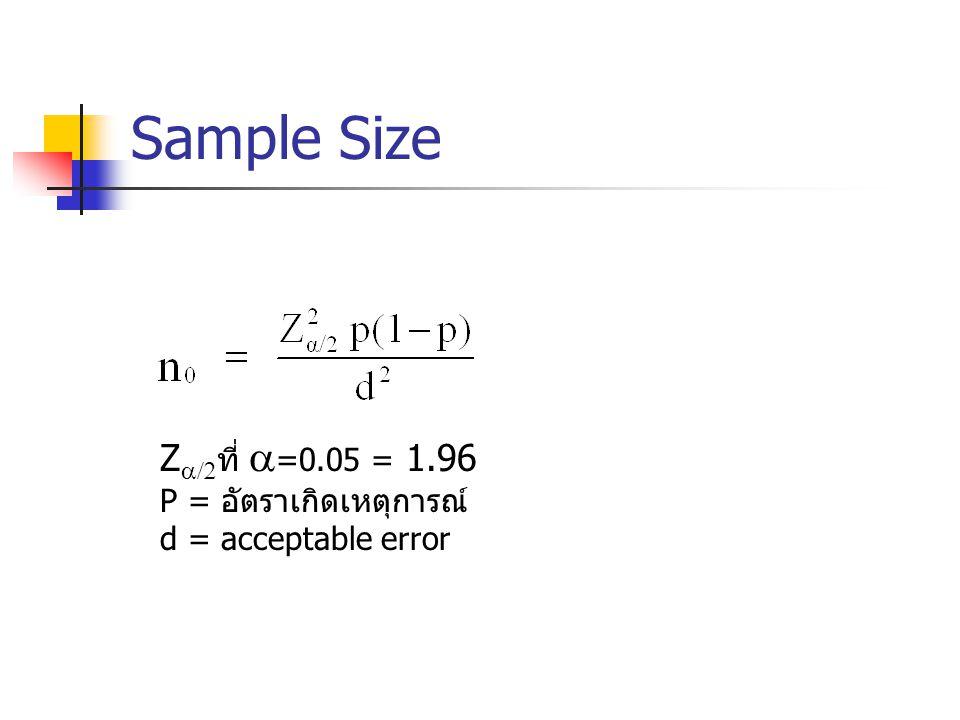 Sample Size Za/2ที่ a=0.05 = 1.96 P = อัตราเกิดเหตุการณ์