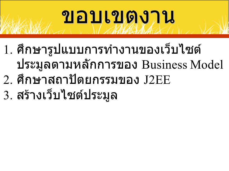 ขอบเขตงาน ศึกษารูปแบบการทำงานของเว็บไซต์ประมูลตามหลักการของ Business Model. ศึกษาสถาปัตยกรรมของ J2EE.
