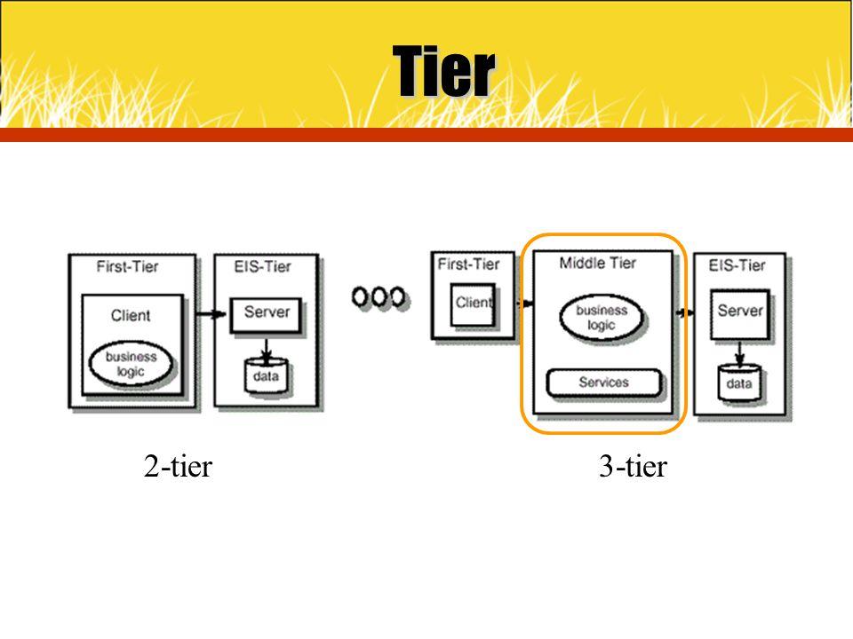 Tier 2-tier 3-tier