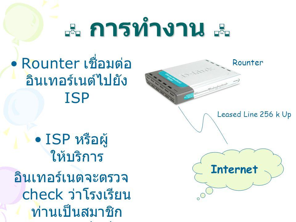 Rounter เชื่อมต่ออินเทอร์เนต์ไปยัง ISP