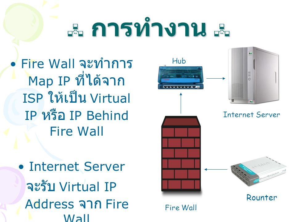 จะรับ Virtual IP Address จาก Fire Wall