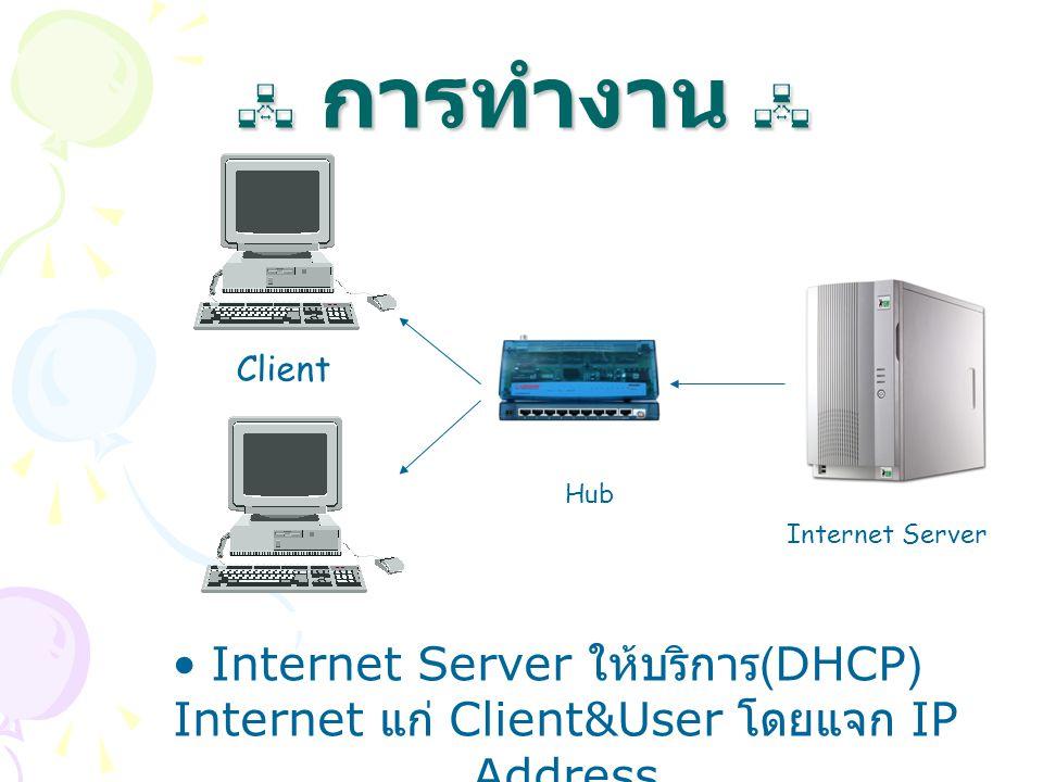  การทำงาน  Client. Hub. Internet Server.