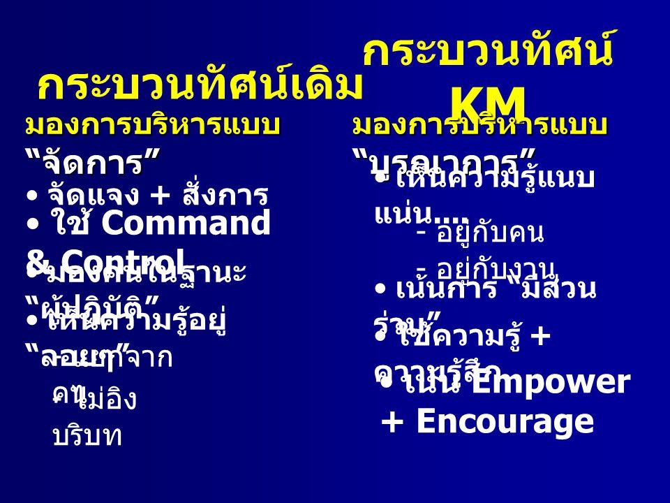 กระบวนทัศน์ KM กระบวนทัศน์เดิม ใช้ Command & Control