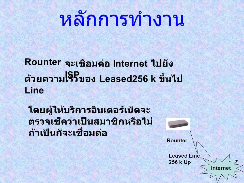 หลักการทำงาน Rounter จะเชื่อมต่อ Internet ไปยัง ISP