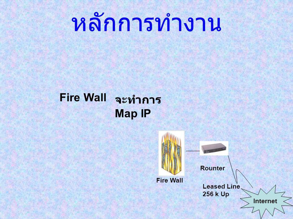หลักการทำงาน Fire Wall จะทำการ Map IP Rounter Fire Wall