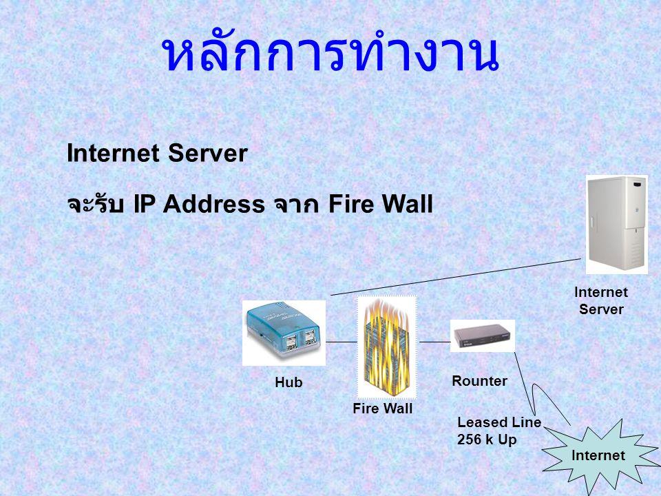 หลักการทำงาน Internet Server จะรับ IP Address จาก Fire Wall