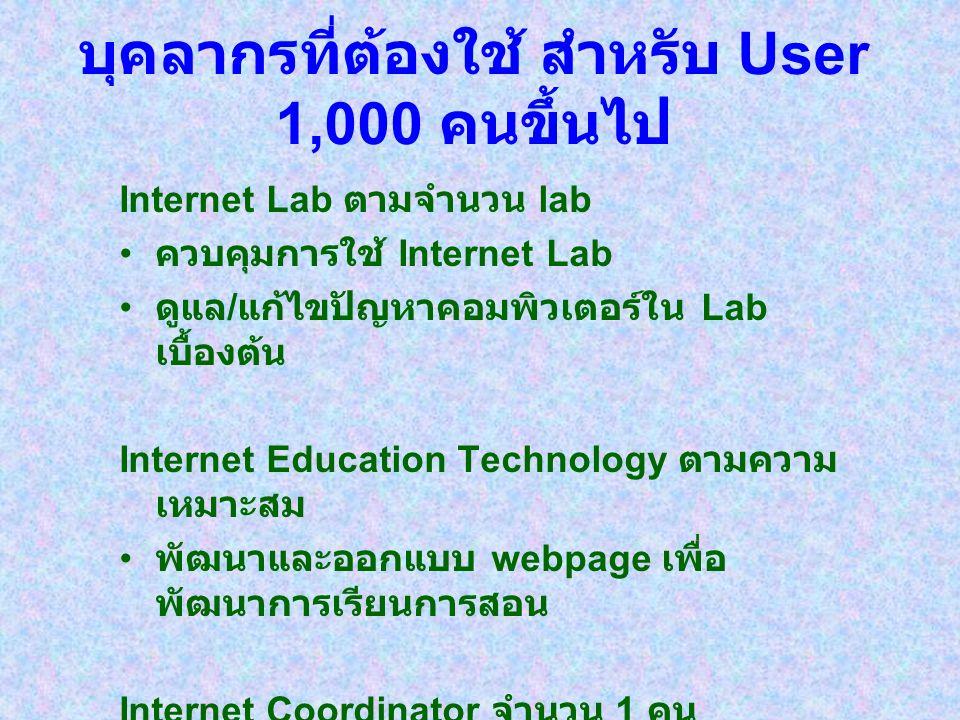 บุคลากรที่ต้องใช้ สำหรับ User 1,000 คนขึ้นไป