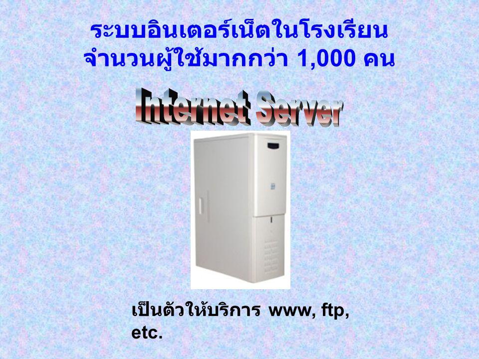 ระบบอินเตอร์เน็ตในโรงเรียน จำนวนผู้ใช้มากกว่า 1,000 คน