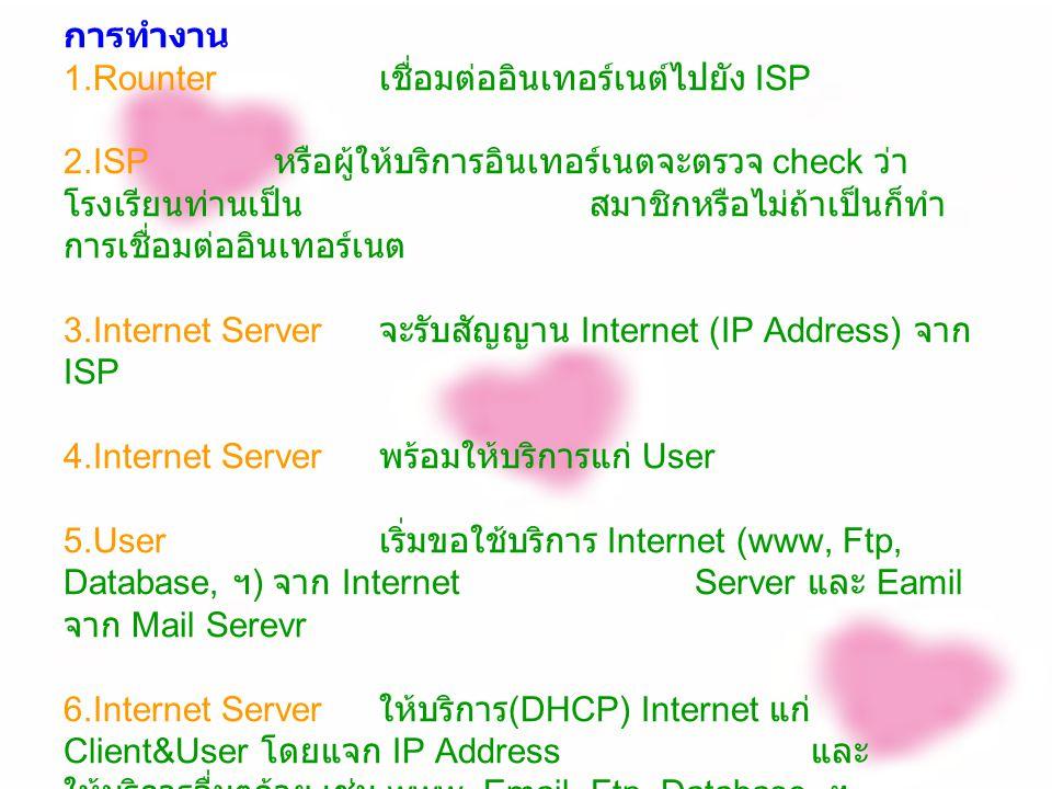 การทำงาน 1. Rounter. เชื่อมต่ออินเทอร์เนต์ไปยัง ISP 2. ISP