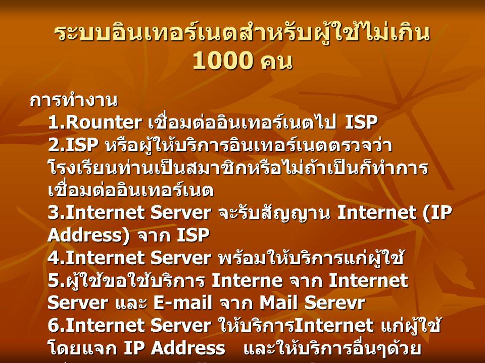 ระบบอินเทอร์เนตสำหรับผู้ใช้ไม่เกิน 1000 คน