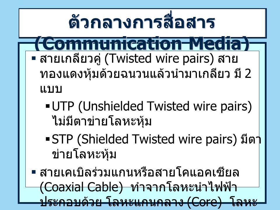 ตัวกลางการสื่อสาร (Communication Media)