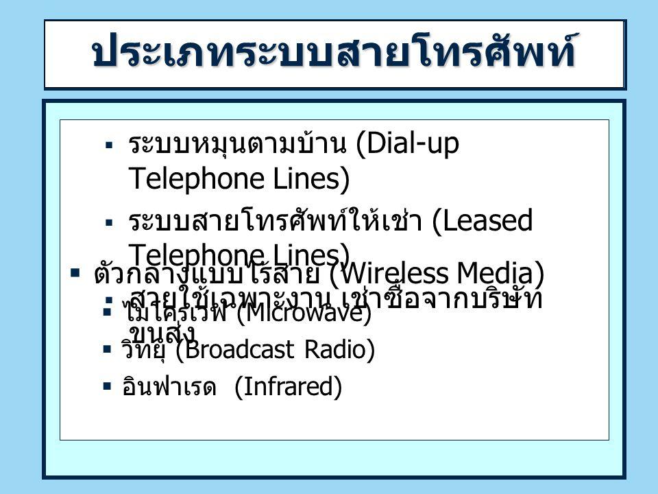 ประเภทระบบสายโทรศัพท์
