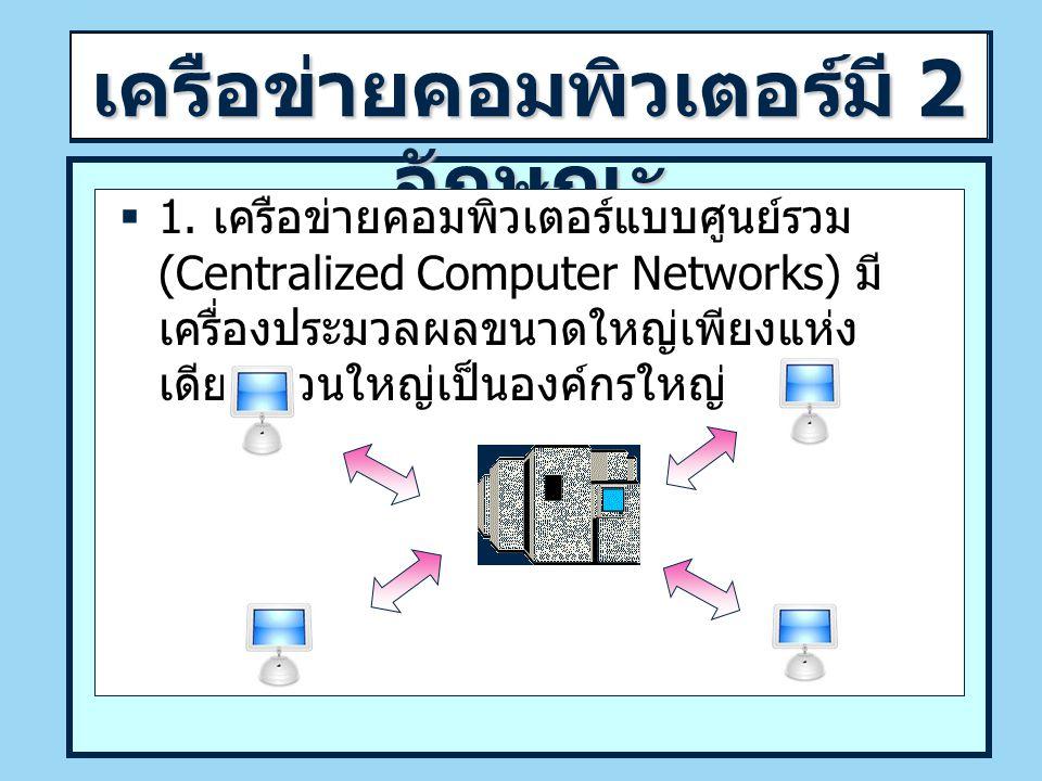 เครือข่ายคอมพิวเตอร์มี 2 ลักษณะ