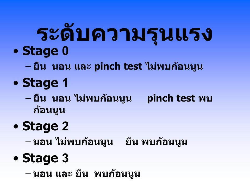 ระดับความรุนแรง Stage 0 Stage 1 Stage 2 Stage 3