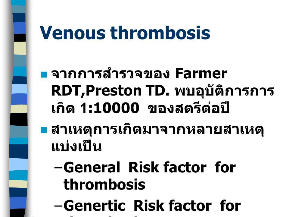 Venous thrombosis จากการสำรวจของ Farmer RDT,Preston TD. พบอุบัติการการเกิด 1:10000 ของสตรีต่อปี สาเหตุการเกิดมาจากหลายสาเหตุ แบ่งเป็น.
