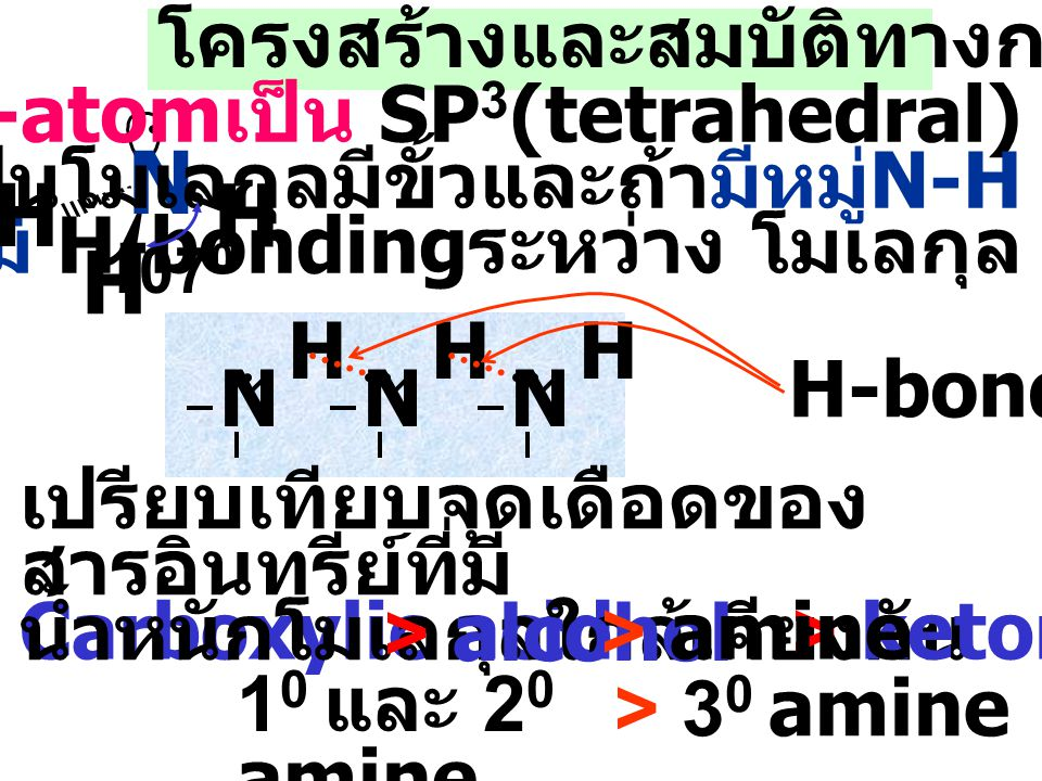 N H H H โครงสร้างและสมบัติทางกายภาพ เอมีนมีN-atomเป็น SP3(tetrahedral)