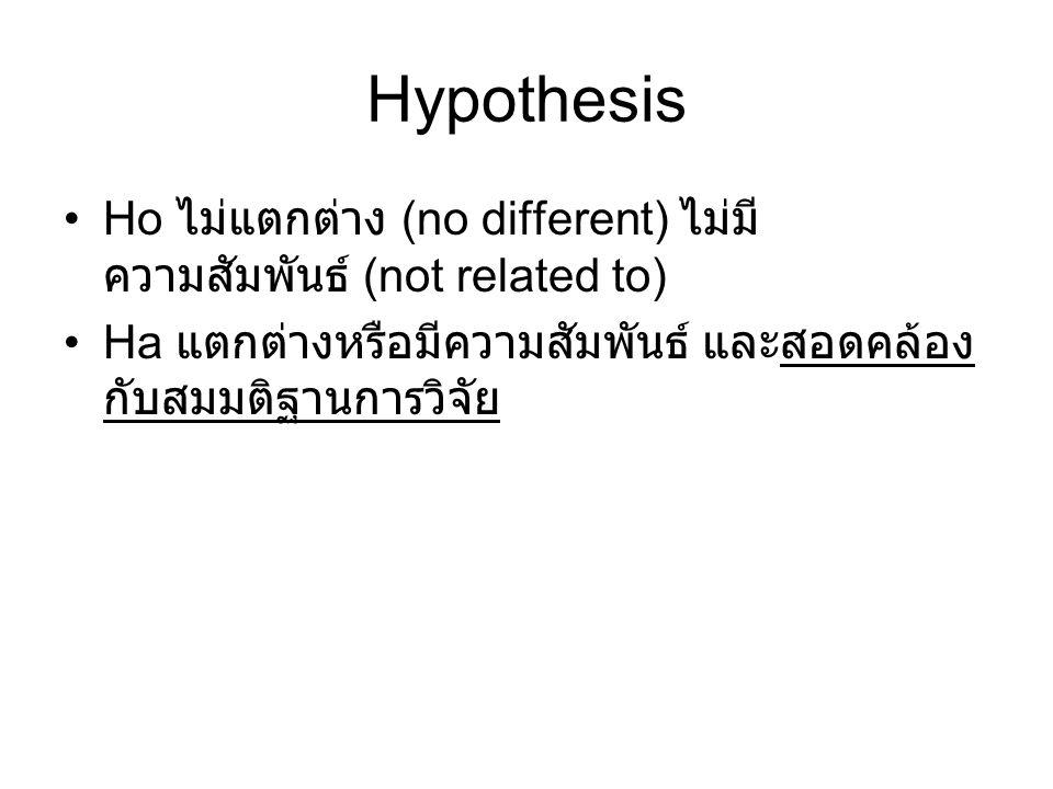 Hypothesis Ho ไม่แตกต่าง (no different) ไม่มีความสัมพันธ์ (not related to) Ha แตกต่างหรือมีความสัมพันธ์ และสอดคล้องกับสมมติฐานการวิจัย.