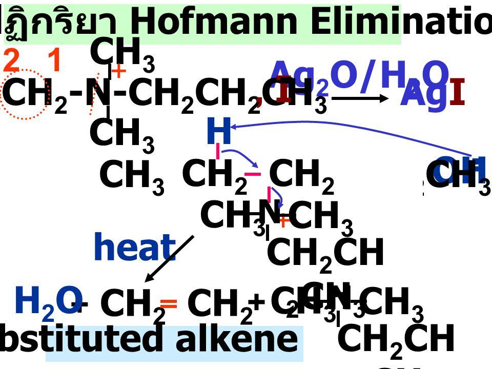กลไกปฏิกริยา Hofmann Elimination