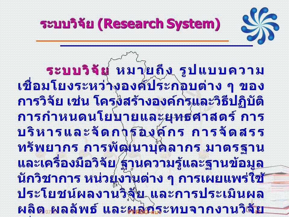 ระบบวิจัย (Research System)