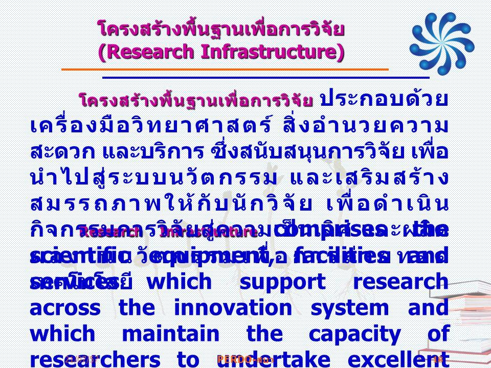 โครงสร้างพื้นฐานเพื่อการวิจัย(Research Infrastructure)