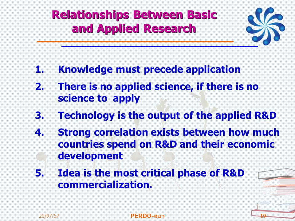 Relationships Between Basic and Applied Research