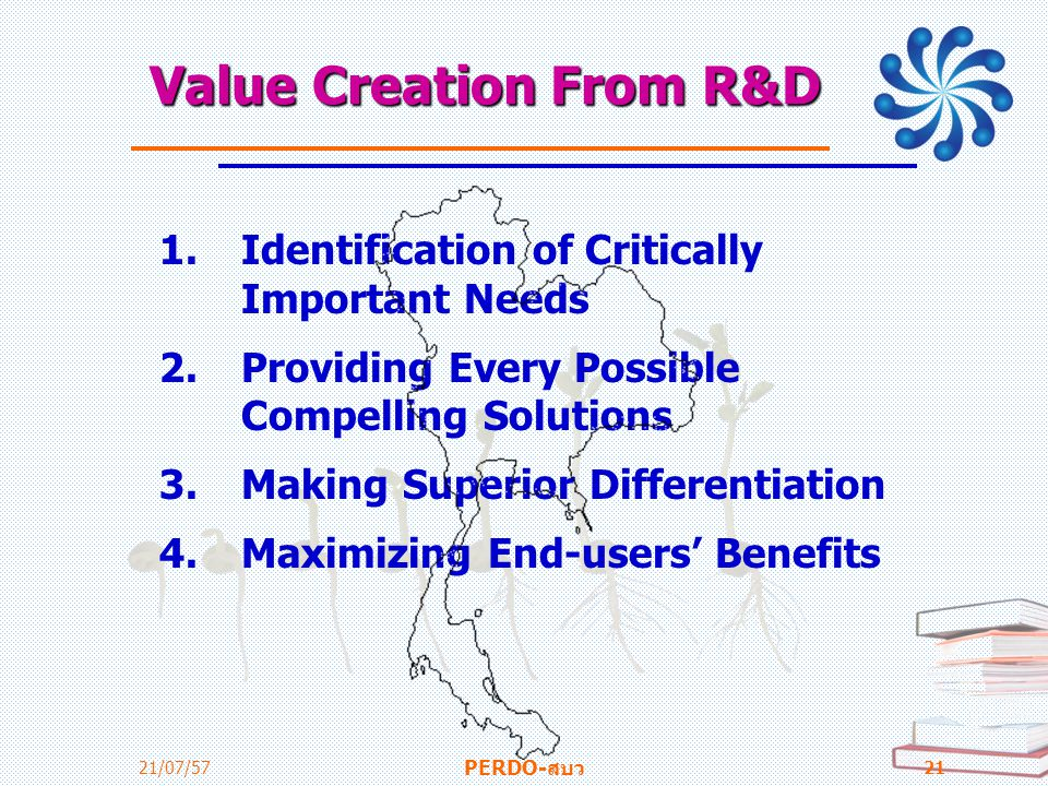 Value Creation From R&D
