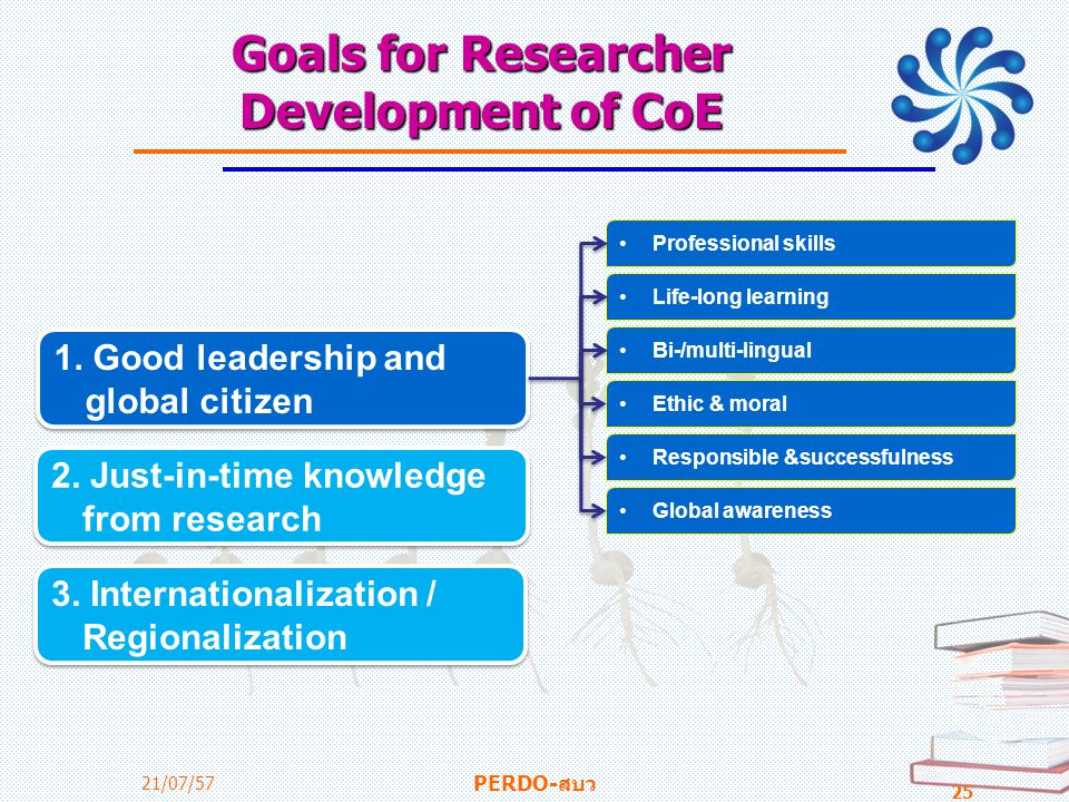 Goals for Researcher Development of CoE