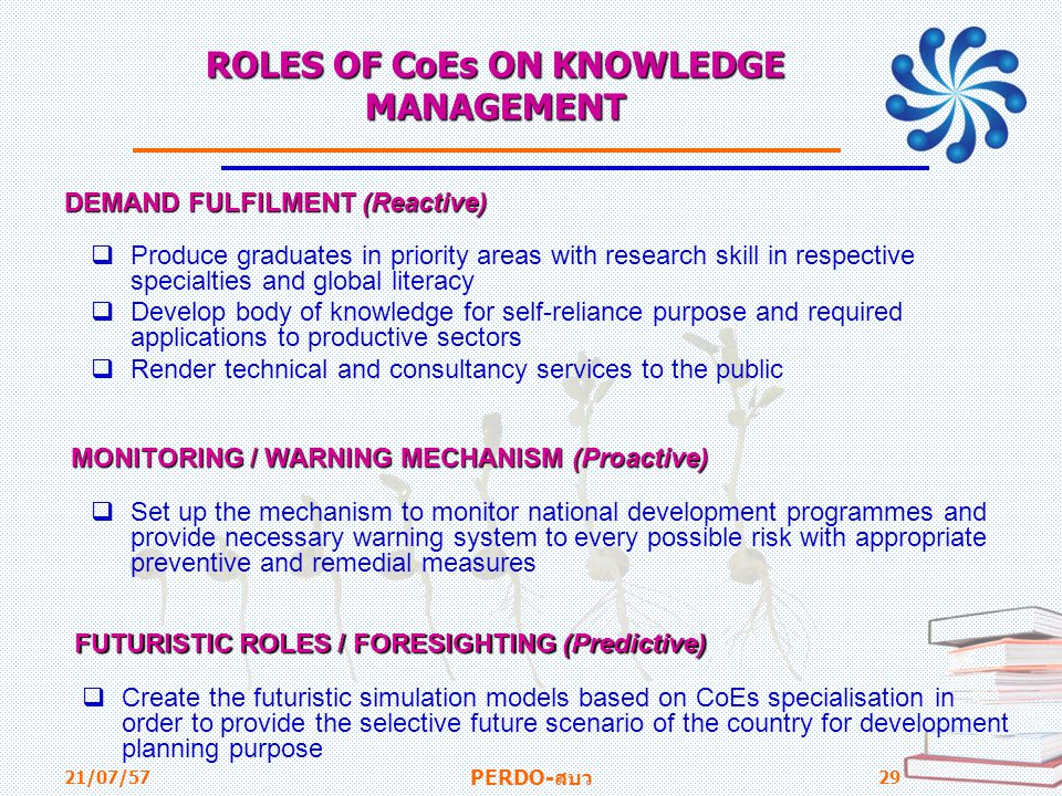 ROLES OF CoEs ON KNOWLEDGE MANAGEMENT