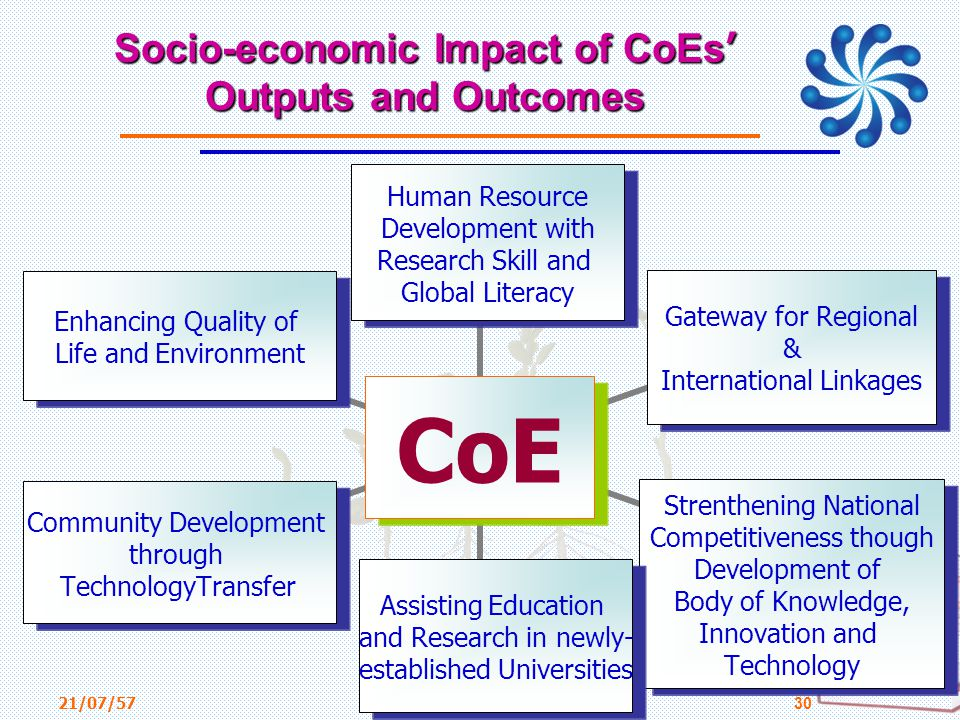 Socio-economic Impact of CoEs' Outputs and Outcomes