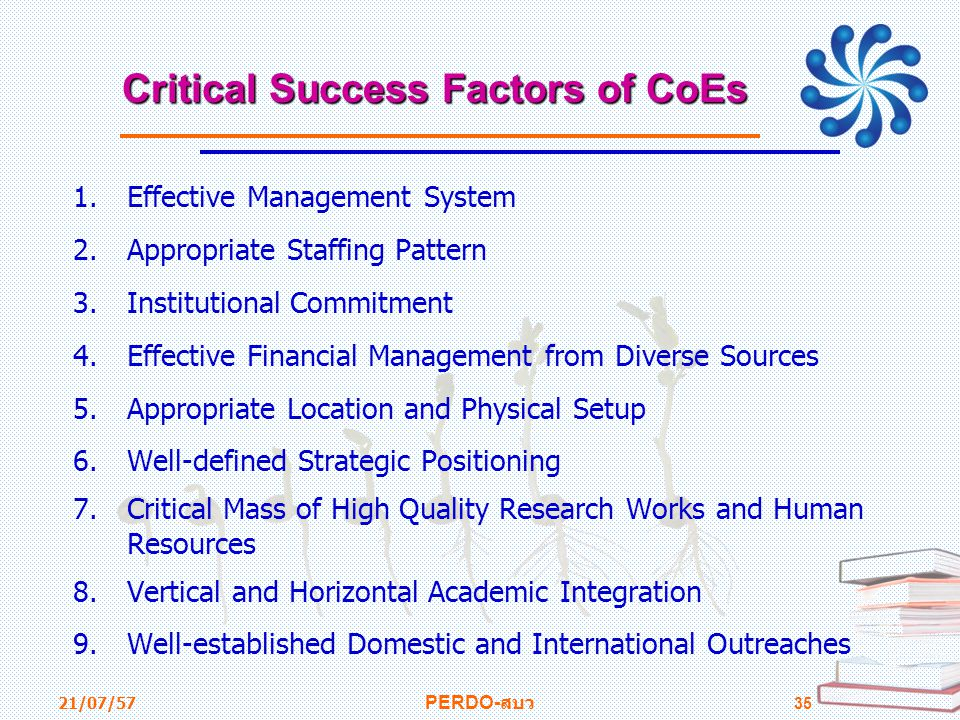 Critical Success Factors of CoEs