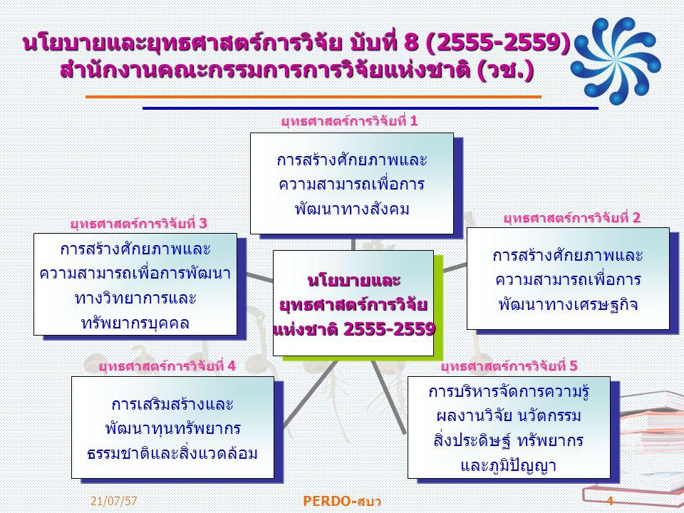 นโยบายและยุทธศาสตร์การวิจัย บับที่ 8 (2555-2559) สำนักงานคณะกรรมการการวิจัยแห่งชาติ (วช.)