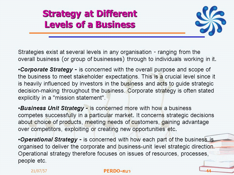 Strategy at Different Levels of a Business
