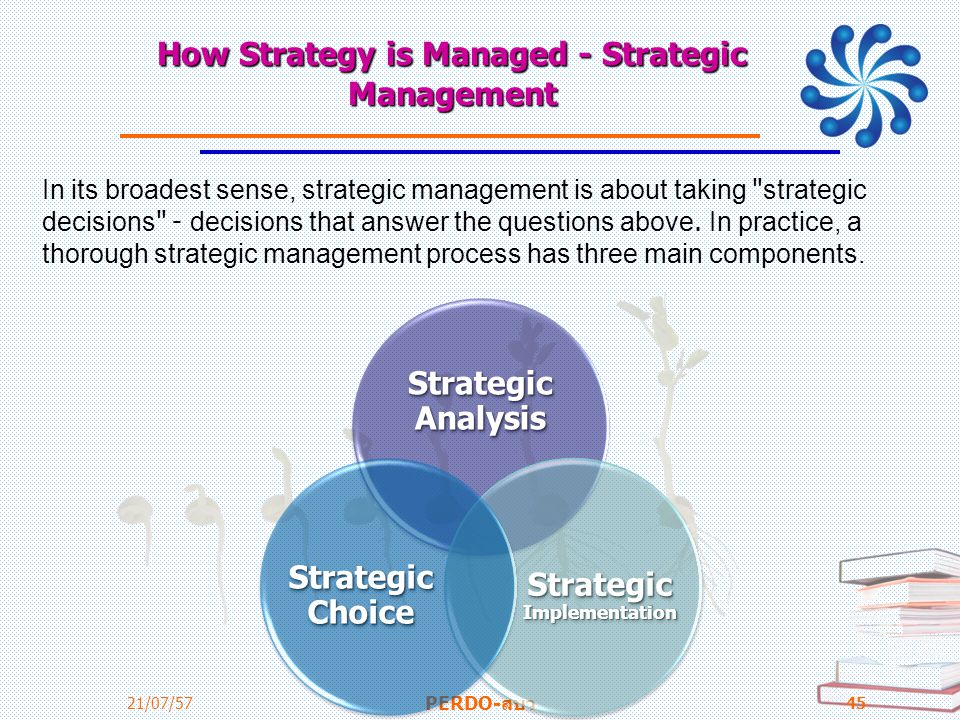 How Strategy is Managed - Strategic Management