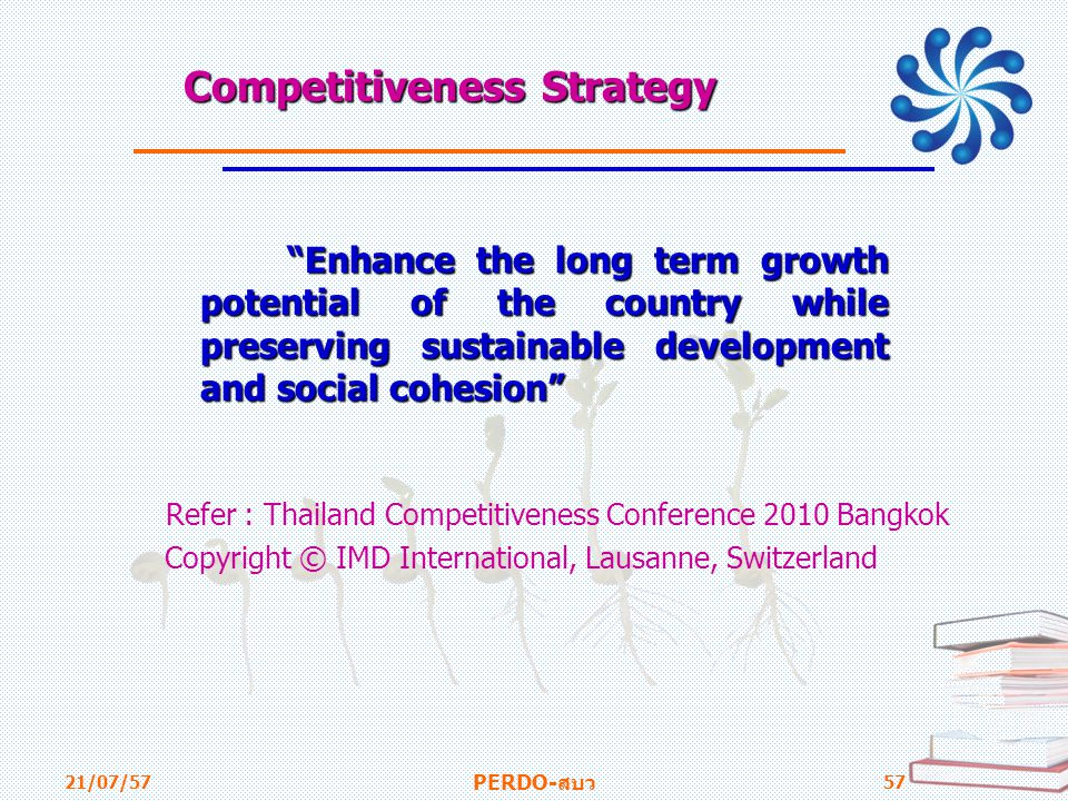 Competitiveness Strategy