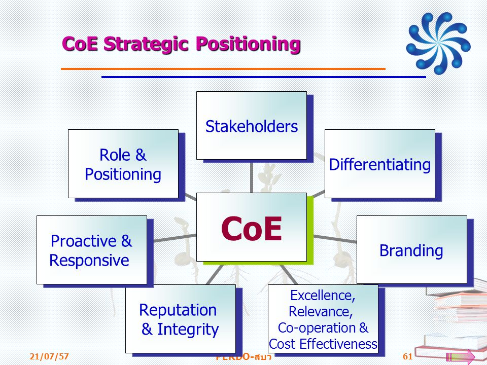 CoE Strategic Positioning
