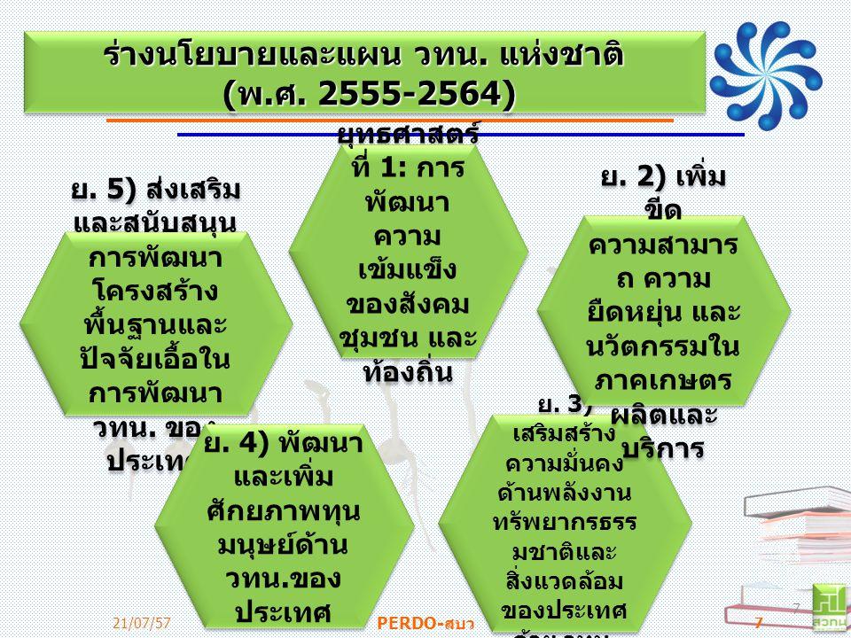 ร่างนโยบายและแผน วทน. แห่งชาติ (พ.ศ. 2555-2564)