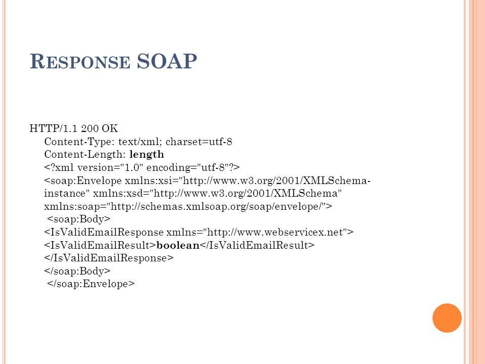 Response SOAP