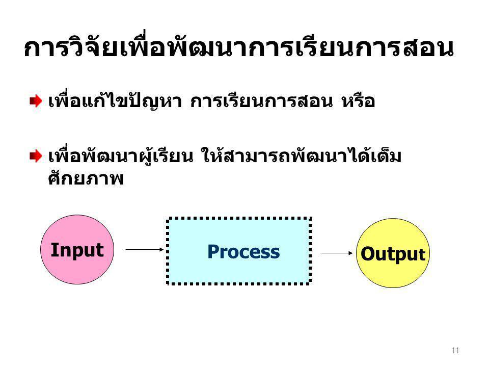 การวิจัยเพื่อพัฒนาการเรียนการสอน
