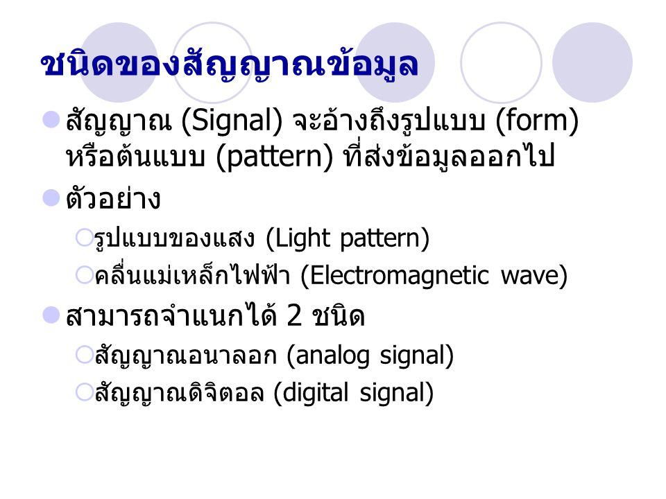 ชนิดของสัญญาณข้อมูล สัญญาณ (Signal) จะอ้างถึงรูปแบบ (form) หรือต้นแบบ (pattern) ที่ส่งข้อมูลออกไป. ตัวอย่าง.