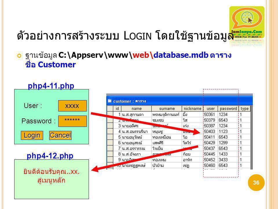 ตัวอย่างการสร้างระบบ Login โดยใช้ฐานข้อมูล