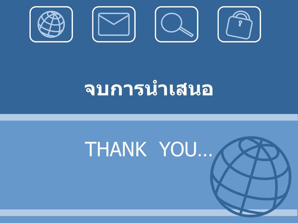 จบการนำเสนอ THANK YOU…