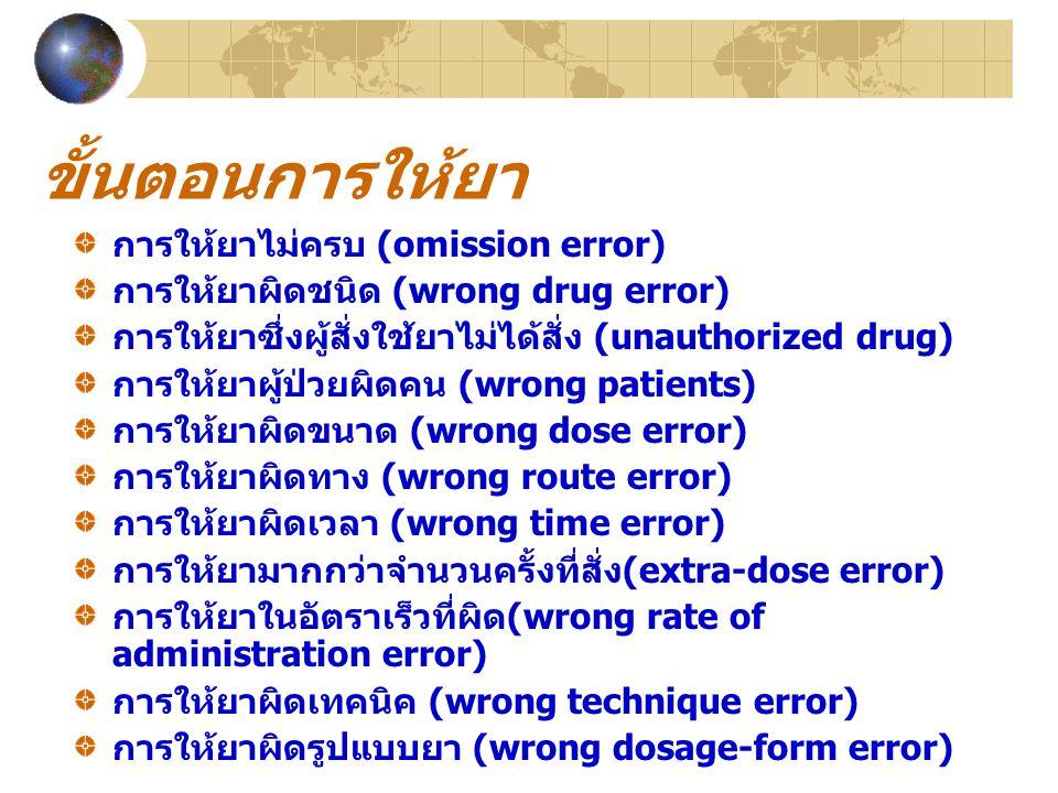 ขั้นตอนการให้ยา การให้ยาไม่ครบ (omission error)