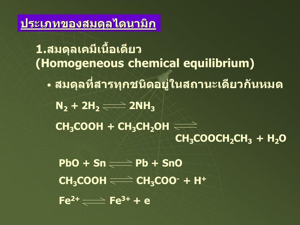ประเภทของสมดุลไดนามิก