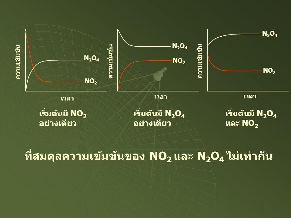 ที่สมดุลความเข้มข้นของ NO2 และ N2O4 ไม่เท่ากัน