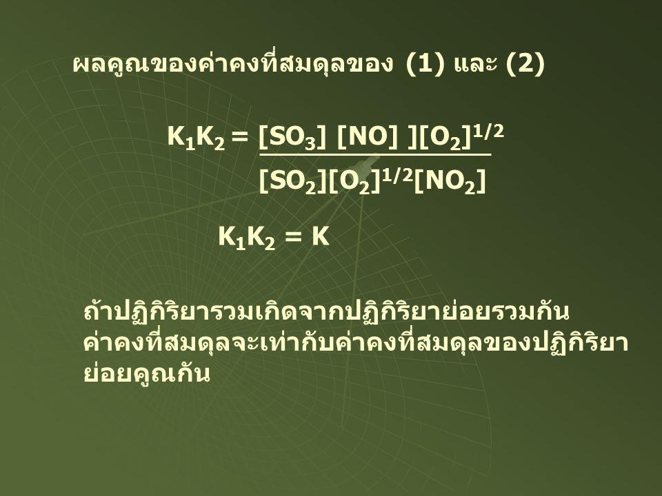 ผลคูณของค่าคงที่สมดุลของ (1) และ (2)