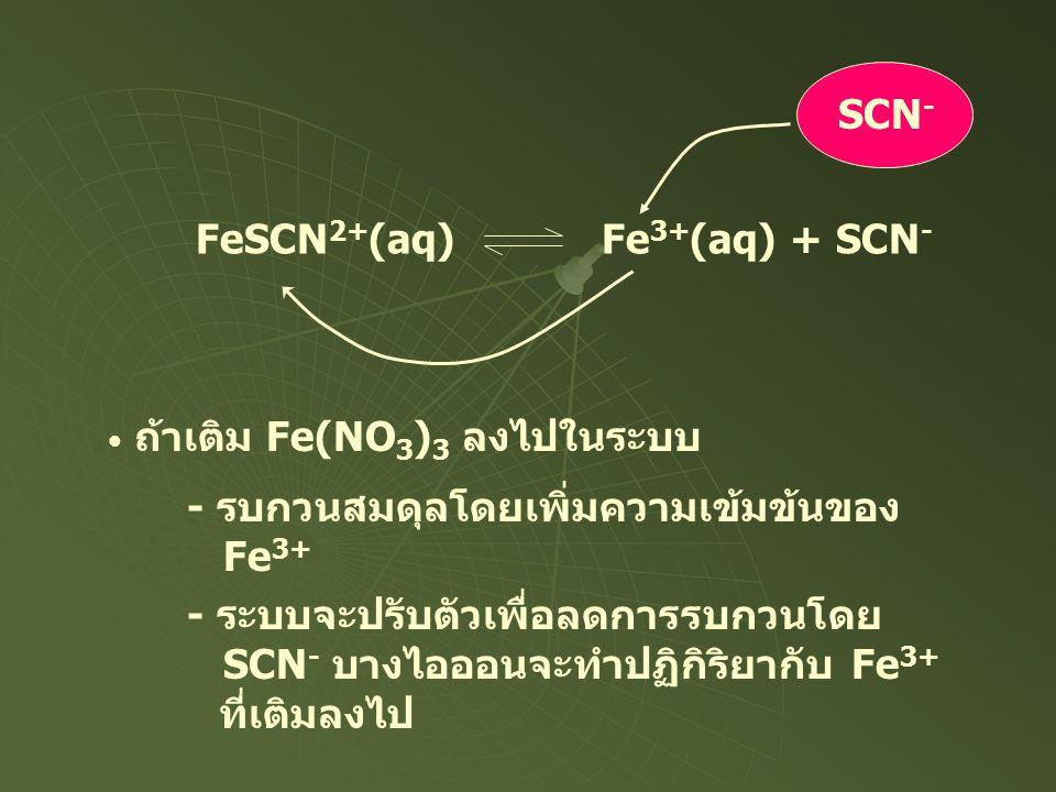 SCN- FeSCN2+(aq) Fe3+(aq) + SCN- ถ้าเติม Fe(NO3)3 ลงไปในระบบ. - รบกวนสมดุลโดยเพิ่มความเข้มข้นของ.