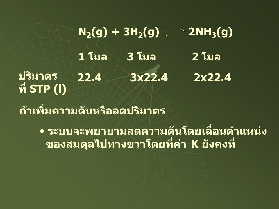 N2(g) + 3H2(g) 2NH3(g) 1 โมล 3 โมล 2 โมล. ปริมาตร. ที่ STP (l) 22.4 3x22.4 2x22.4.