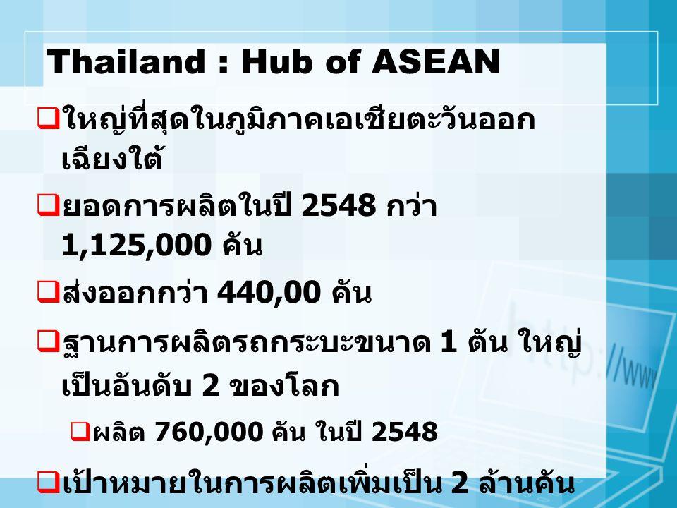 Thailand : Hub of ASEAN ใหญ่ที่สุดในภูมิภาคเอเชียตะวันออกเฉียงใต้