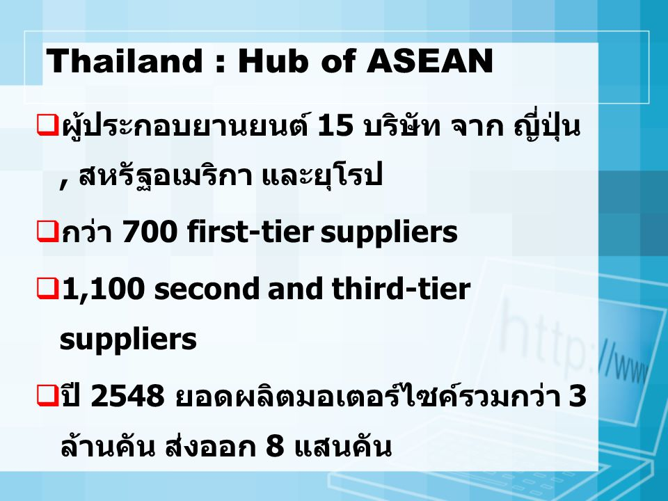 Thailand : Hub of ASEAN ผู้ประกอบยานยนต์ 15 บริษัท จาก ญี่ปุ่น, สหรัฐอเมริกา และยุโรป. กว่า 700 first-tier suppliers.